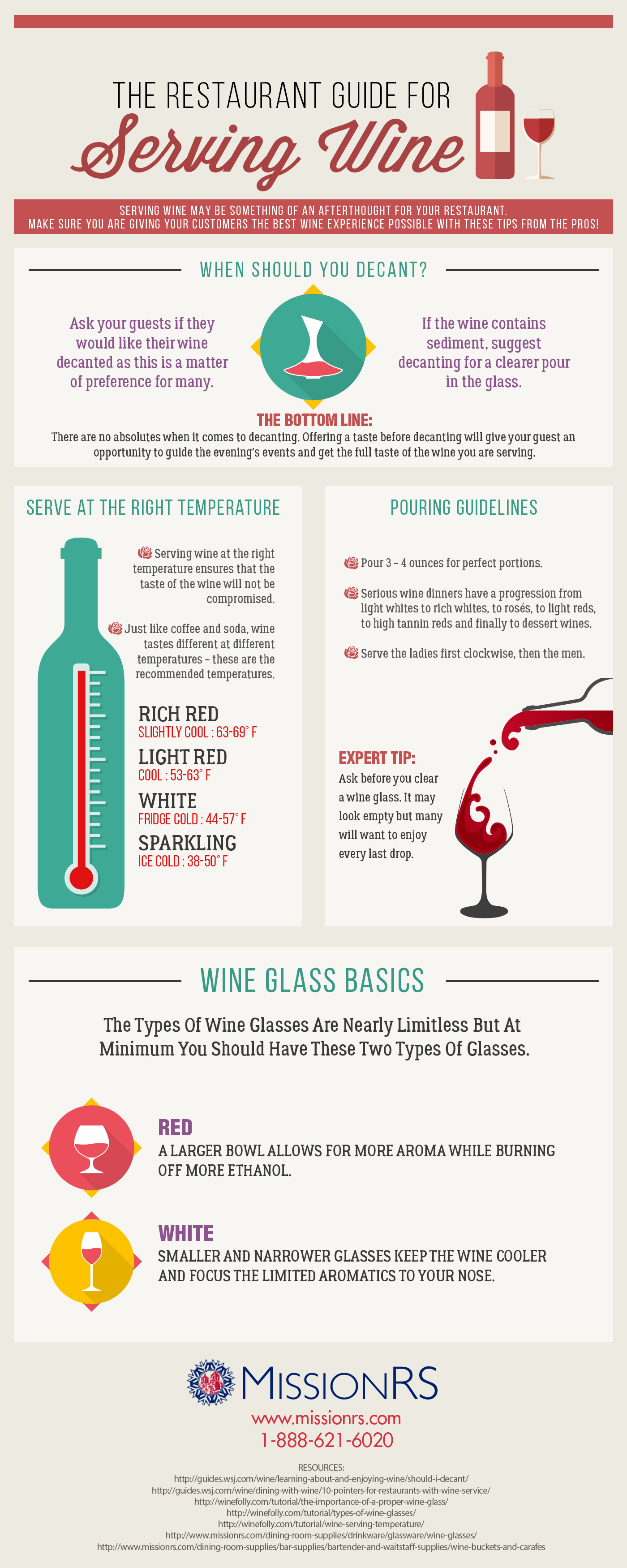 Restaurant Wine Serving Guide Infographic
