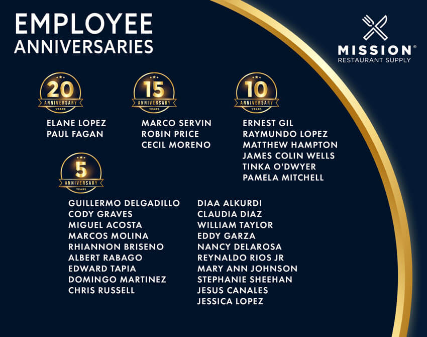 2020 Employee Anniversaries