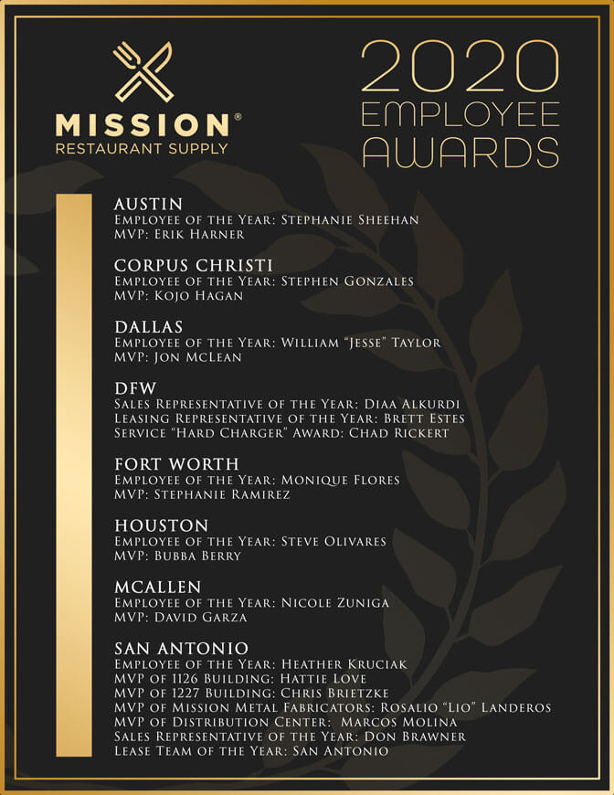 2020 Employee Awards